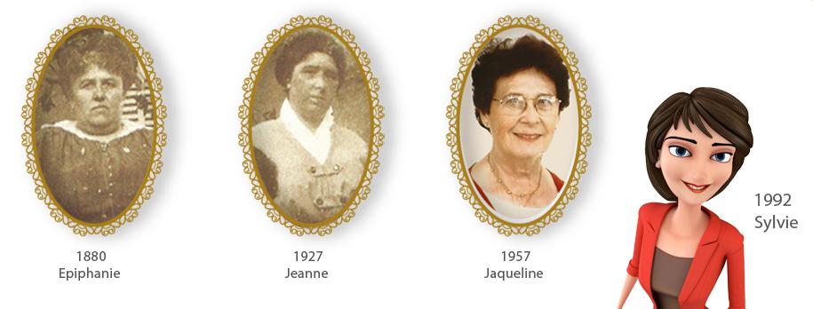 4 générations Fruidoraix